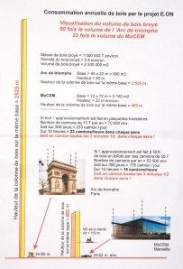 graphique_volume_bois_eon